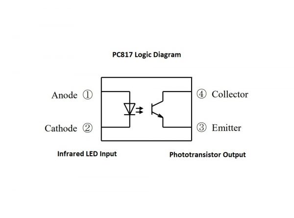 اپتوکوپلر pc817 پکیج dip 3 ارکید استور