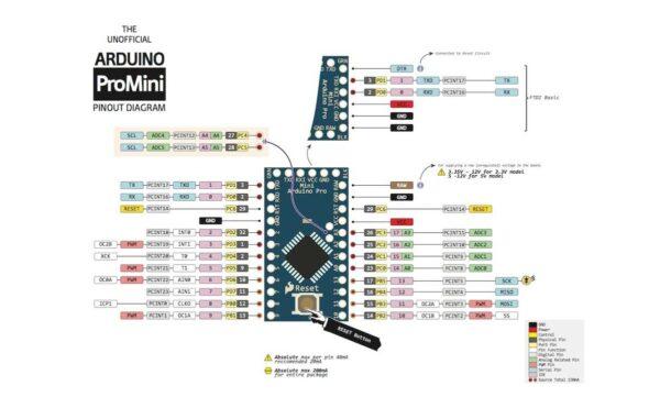 پرو مینی arduino pro mini مدل 33v 2 ارکید استور