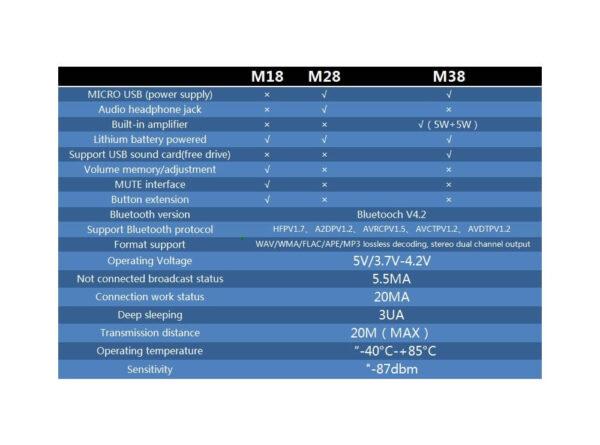 بلوتوث صوتی mh m38 دارای 2 خروجی آمپلی فایر 50w 5 ارکید استور
